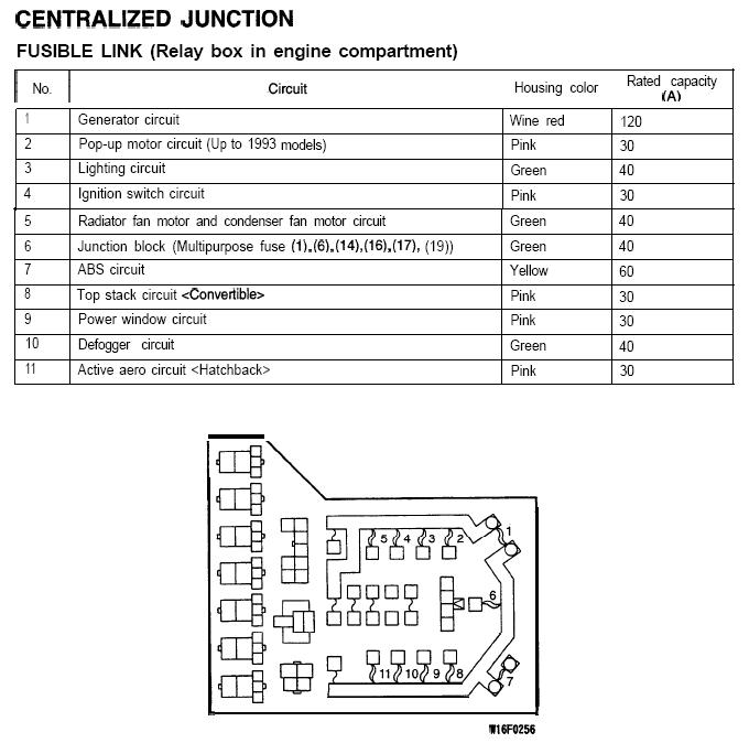 centraljunction.jpg